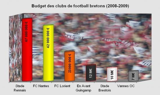 Budgets-foot-bzh-jpg