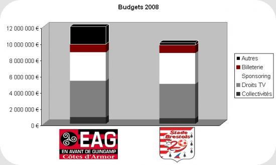 Budget EAG-jpg