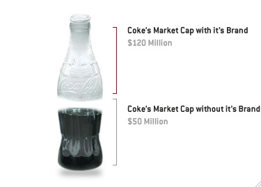coke-value-jpg