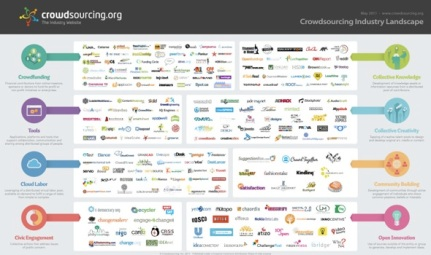 crowdsourcing_infographic