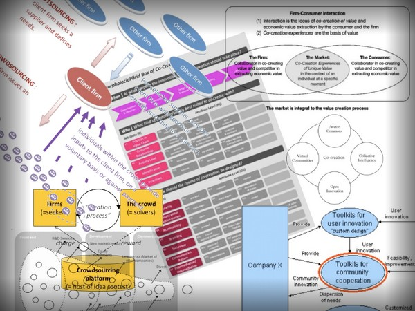dissertation open innovation network