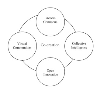figure-circle