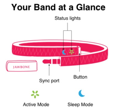 My experience with Jawbone UP (5/6)