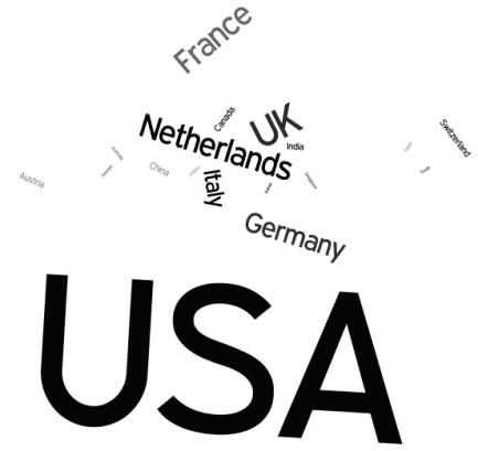 usa-netherlands