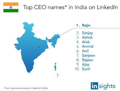 indian CEO names