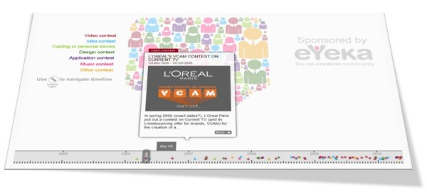 loreal-current-vcam-contest