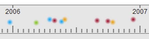 crowdsourcing-timeline-2013-strip-detail-2006