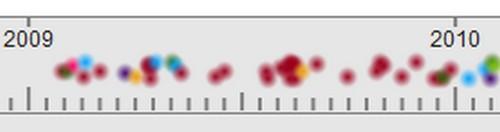 crowdsourcing-timeline-2013-strip-detail-2009
