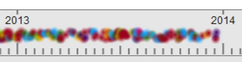 crowdsourcing-timeline-2013-strip-detail-2013