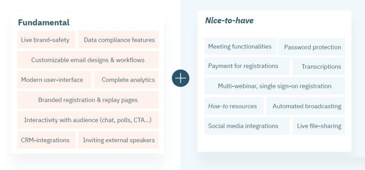 webinar platform criteria